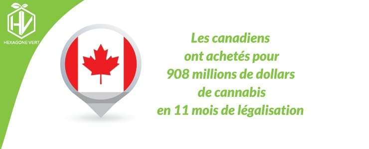 cannabis dollars légalisation