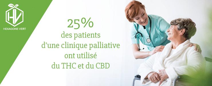 clinique THC CBD